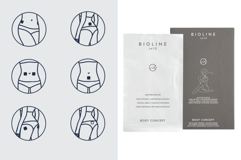 ACTIVE PATCH Body Concept - Bioline Jatò
