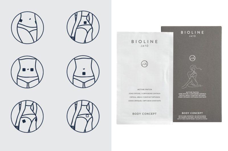 Body Concept - Bioline Jatò